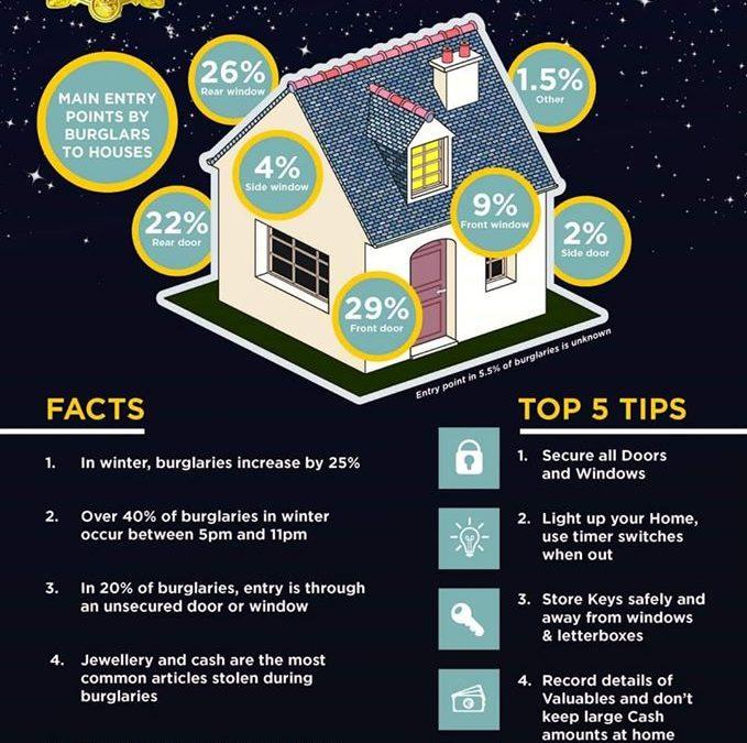 Winter Burglary Prevention